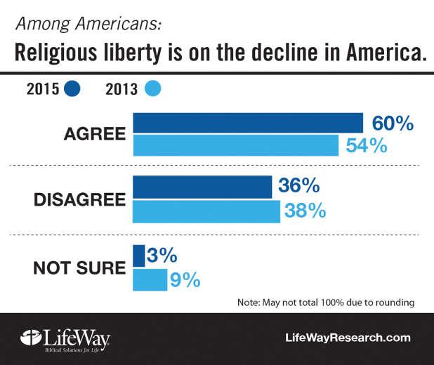 Religious-liberty.jpg